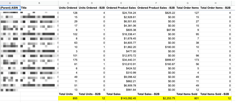 Proof of Amazon Sales